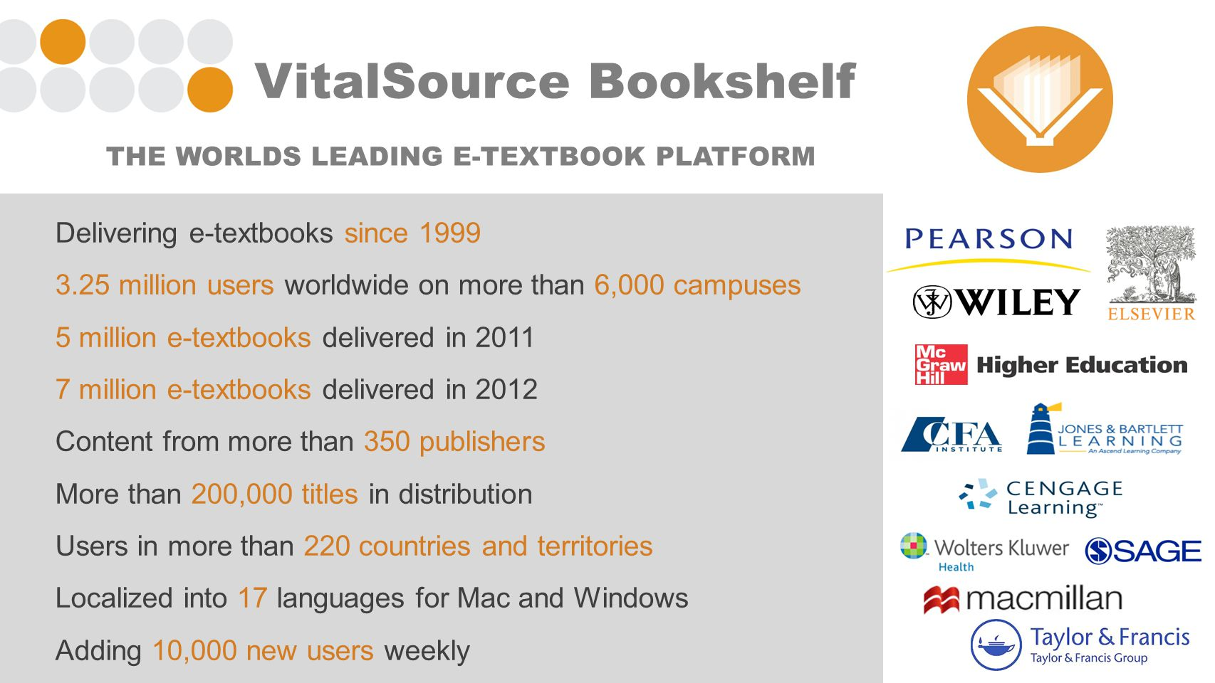 THE WORLDS LEADING E-TEXTBOOK PLATFORM VitalSource Bookshelf Delivering e-textbooks since 1999 3.25 million users worldwide on more than 6,000 campuses 5 million e-textbooks delivered in 2011 7 million e-textbooks delivered in 2012 Content from more than 350 publishers More than 200,000 titles in distribution Users in more than 220 countries and territories Localized into 17 languages for Mac and Windows Adding 10,000 new users weekly