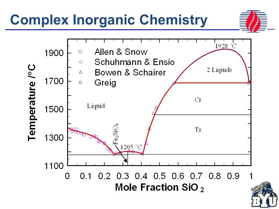 Al 2 O 3 -CaO-SiO 2 Chemistry Al 2 O 3 /SiO 2 = 0.34