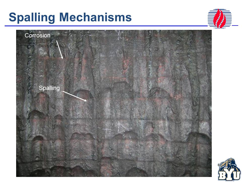 Spalling Mechanisms 1 2 3 4 5 6 Chemistry (weight %) Point 123456 - Al6.927.31.72.87.55.7 - Si23.90.20.1 40.23.8 - Fe20.831.723.60.21.50.5 - Ca1.5---0.5- - Cr0.11.542.762.11.553.0 Crystalline Phaseshercynite, fayalite, enstatite, Iron sulfide, iron cordierite, hermatite iron-alumina spinel iron-chrome spinel Chromia/alumina solid solutionFe-depleted slagAl build-up with Si