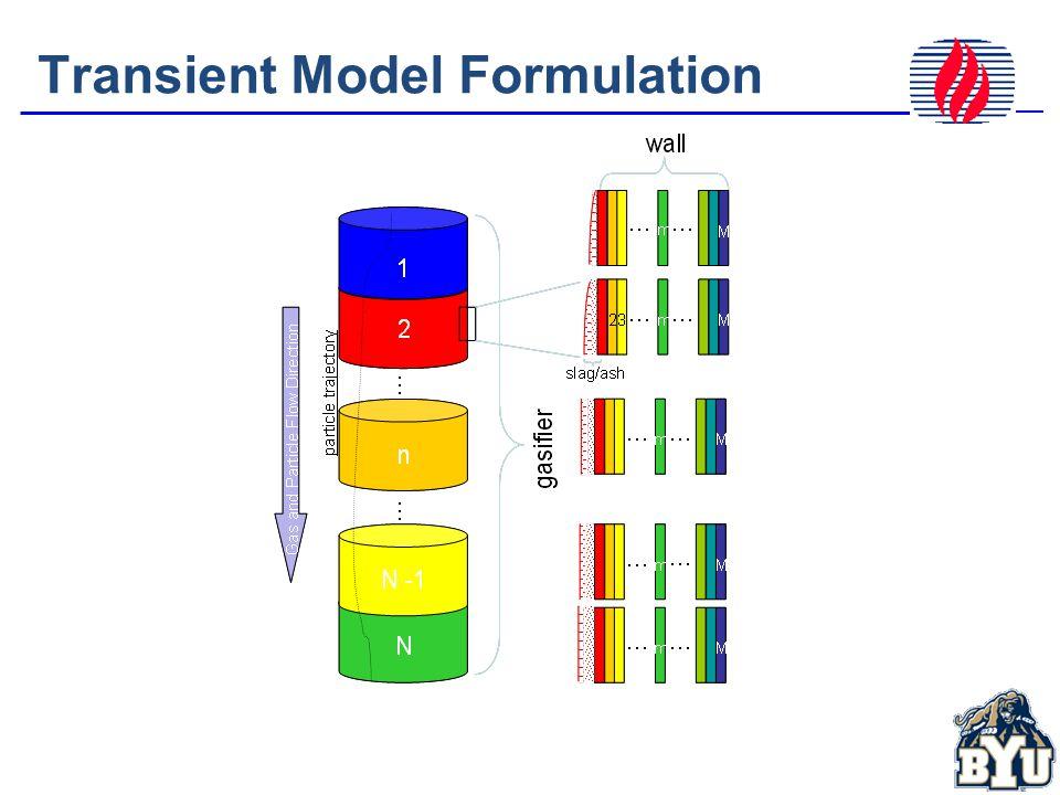 Transient Model Formulation