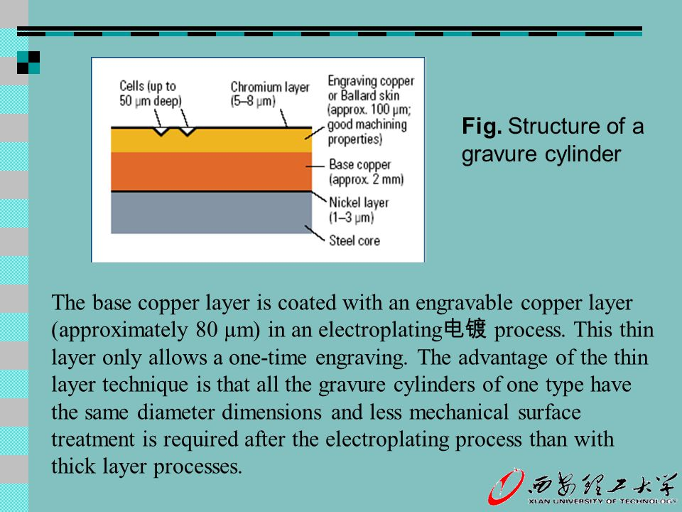 The base copper layer is coated with an engravable copper layer (approximately 80 µm) in an electroplating 电镀 process. This thin layer only allows a o