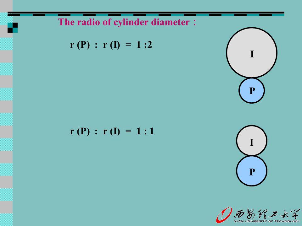 The radio of cylinder diameter : P I I P r (P) : r (I) = 1 :2 r (P) : r (I) = 1 : 1