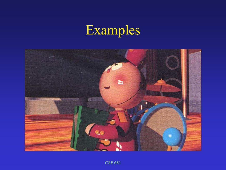 CSE 681 Examples