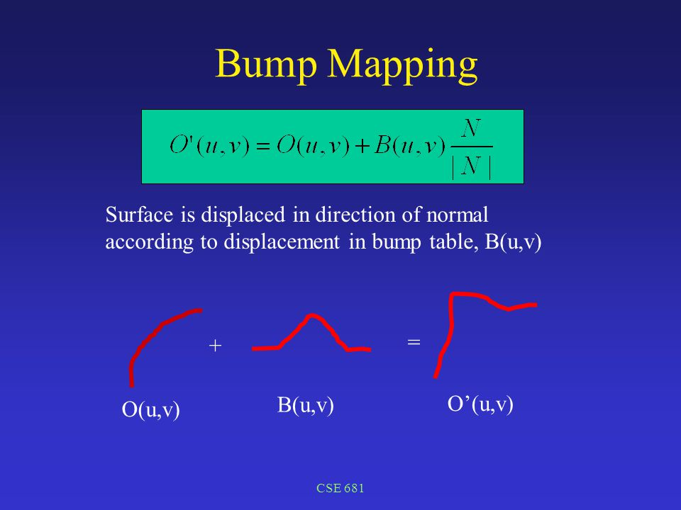 CSE 681 Bump Mapping Surface is displaced in direction of normal according to displacement in bump table, B(u,v) O(u,v) B(u,v) O'(u,v) + =
