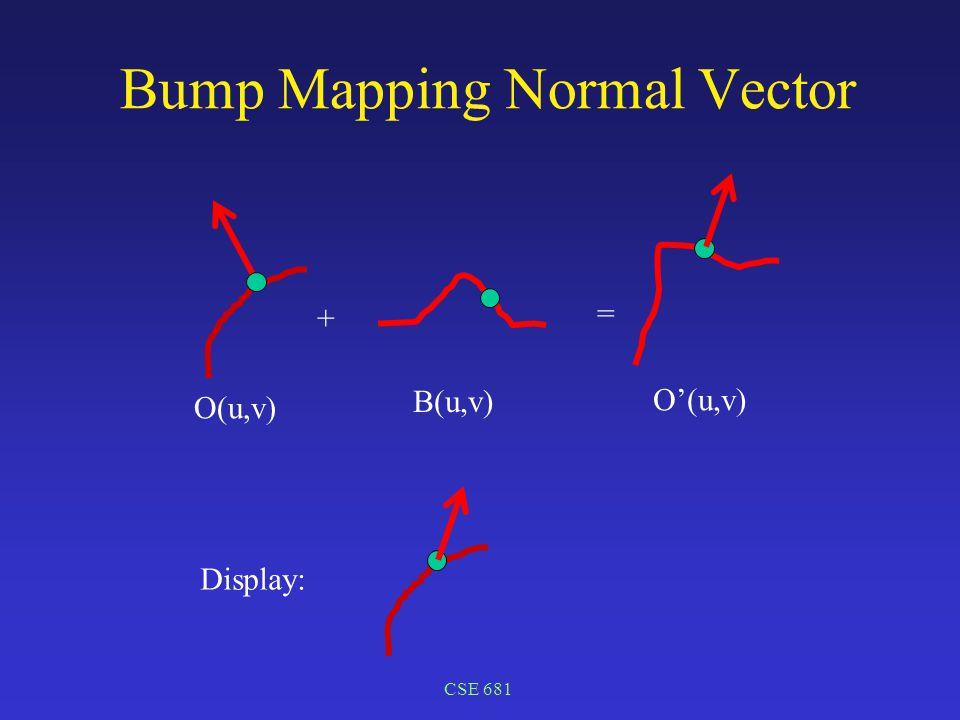 CSE 681 Bump Mapping Normal Vector O(u,v) B(u,v) O'(u,v) + = Display: