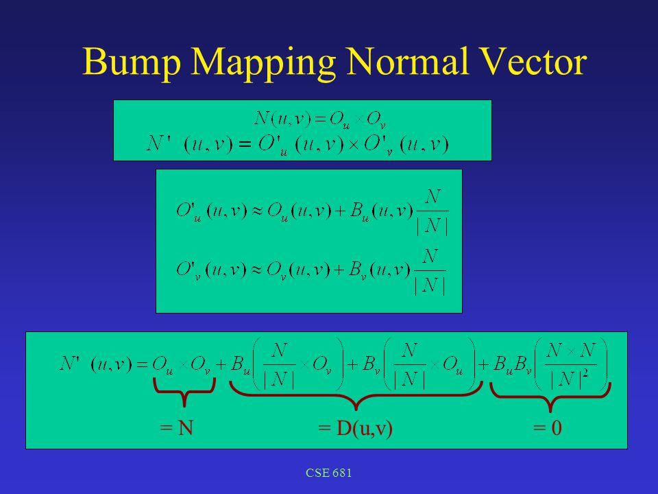 CSE 681 Bump Mapping Normal Vector = N = 0= D(u,v)