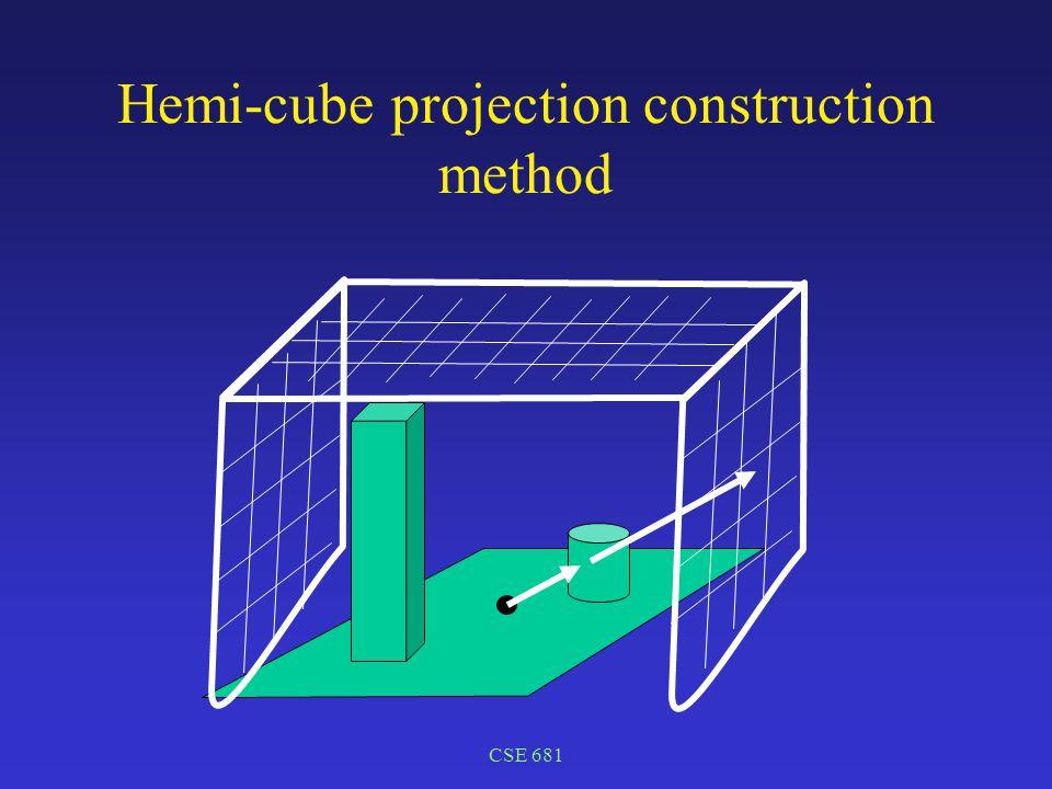CSE 681 Hemi-cube projection construction method