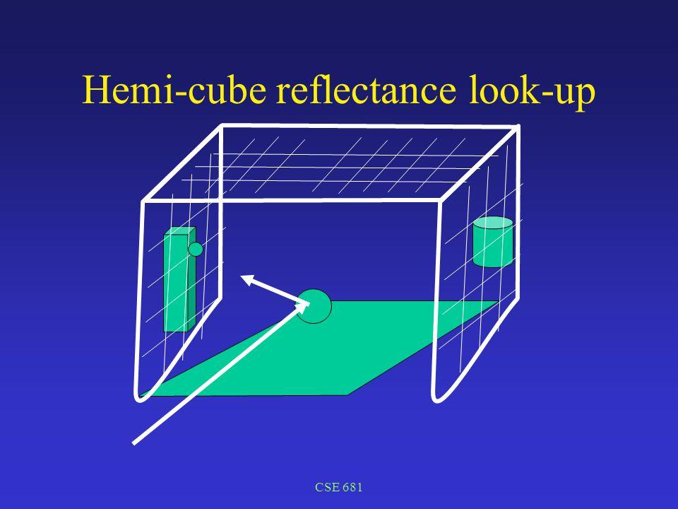 CSE 681 Hemi-cube reflectance look-up