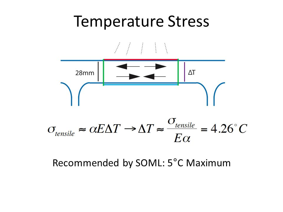 Temperature Stress Recommended by SOML: 5°C Maximum