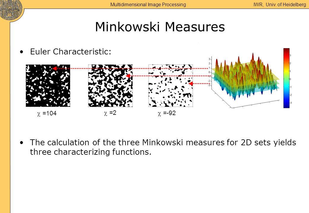 Multidimensional Image Processing IWR, Univ.