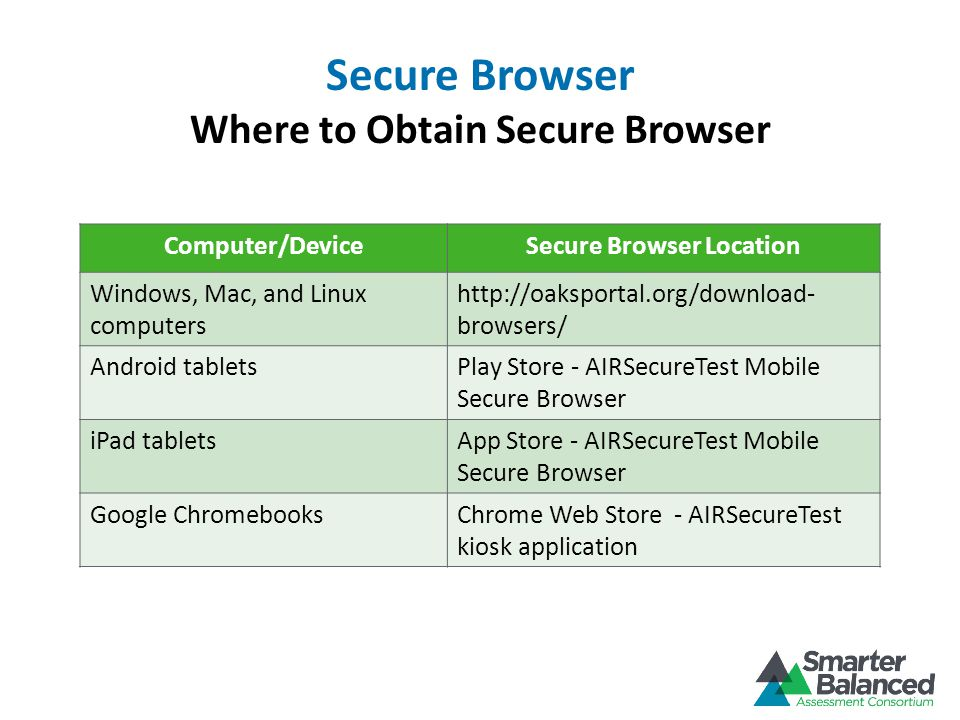 Secure Browser Where to Obtain Secure Browser Computer/DeviceSecure Browser Location Windows, Mac, and Linux computers http://oaksportal.org/download- browsers/ Android tabletsPlay Store - AIRSecureTest Mobile Secure Browser iPad tabletsApp Store - AIRSecureTest Mobile Secure Browser Google ChromebooksChrome Web Store - AIRSecureTest kiosk application