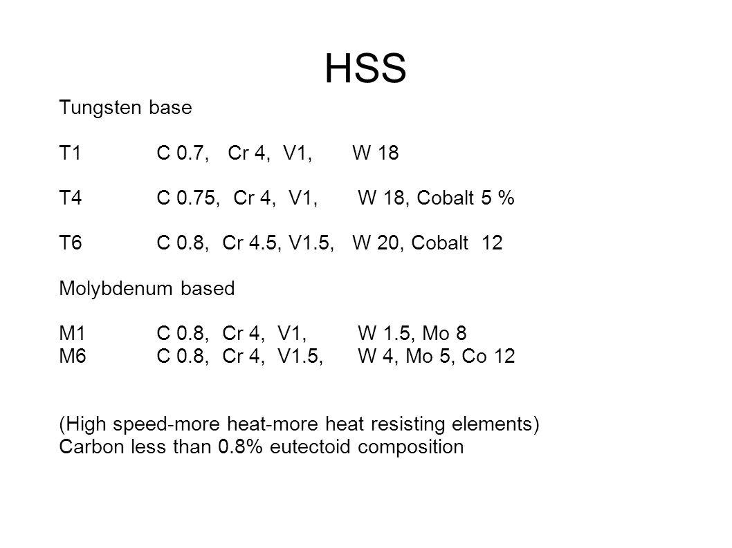 HSS Tungsten base T1 C 0.7, Cr 4, V1, W 18 T4 C 0.75, Cr 4, V1, W 18, Cobalt 5 % T6 C 0.8, Cr 4.5, V1.5, W 20, Cobalt 12 Molybdenum based M1 C 0.8, Cr