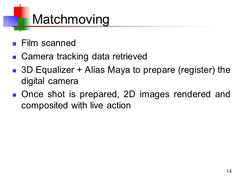 14 Matchmoving Film scanned Camera tracking data retrieved 3D Equalizer + Alias Maya to prepare (register) the digital camera Once shot is prepared, 2D images rendered and composited with live action