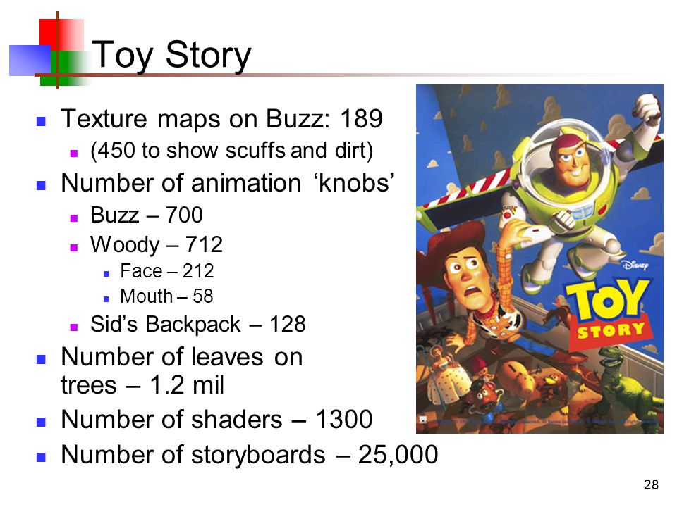 28 Toy Story Texture maps on Buzz: 189 (450 to show scuffs and dirt) Number of animation 'knobs' Buzz – 700 Woody – 712 Face – 212 Mouth – 58 Sid's Backpack – 128 Number of leaves on trees – 1.2 mil Number of shaders – 1300 Number of storyboards – 25,000