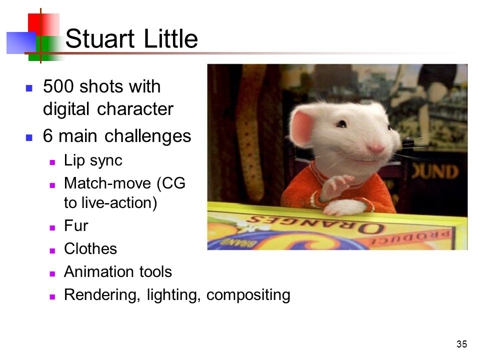 35 Stuart Little 500 shots with digital character 6 main challenges Lip sync Match-move (CG to live-action) Fur Clothes Animation tools Rendering, lighting, compositing