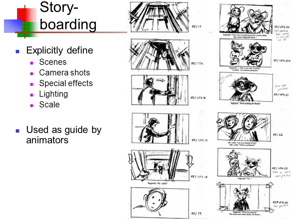 4 Story- boarding Explicitly define Scenes Camera shots Special effects Lighting Scale Used as guide by animators