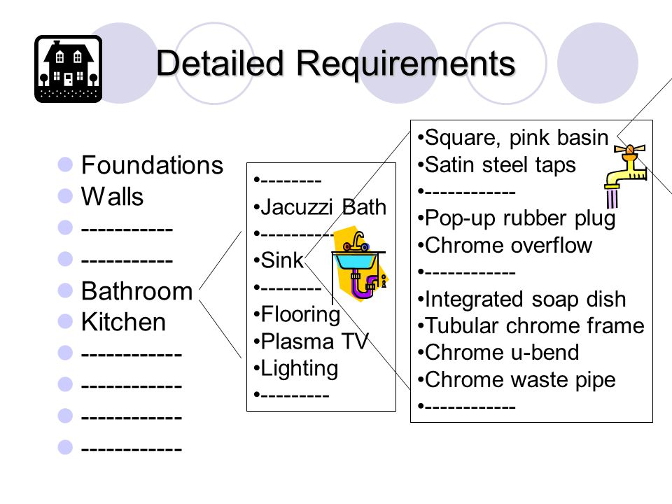 Detailed Requirements Foundations Walls ----------- Bathroom Kitchen ------------ -------- Jacuzzi Bath ---------- Sink -------- Flooring Plasma TV Lighting --------- Square, pink basin Satin steel taps ------------ Pop-up rubber plug Chrome overflow ------------ Integrated soap dish Tubular chrome frame Chrome u-bend Chrome waste pipe ------------