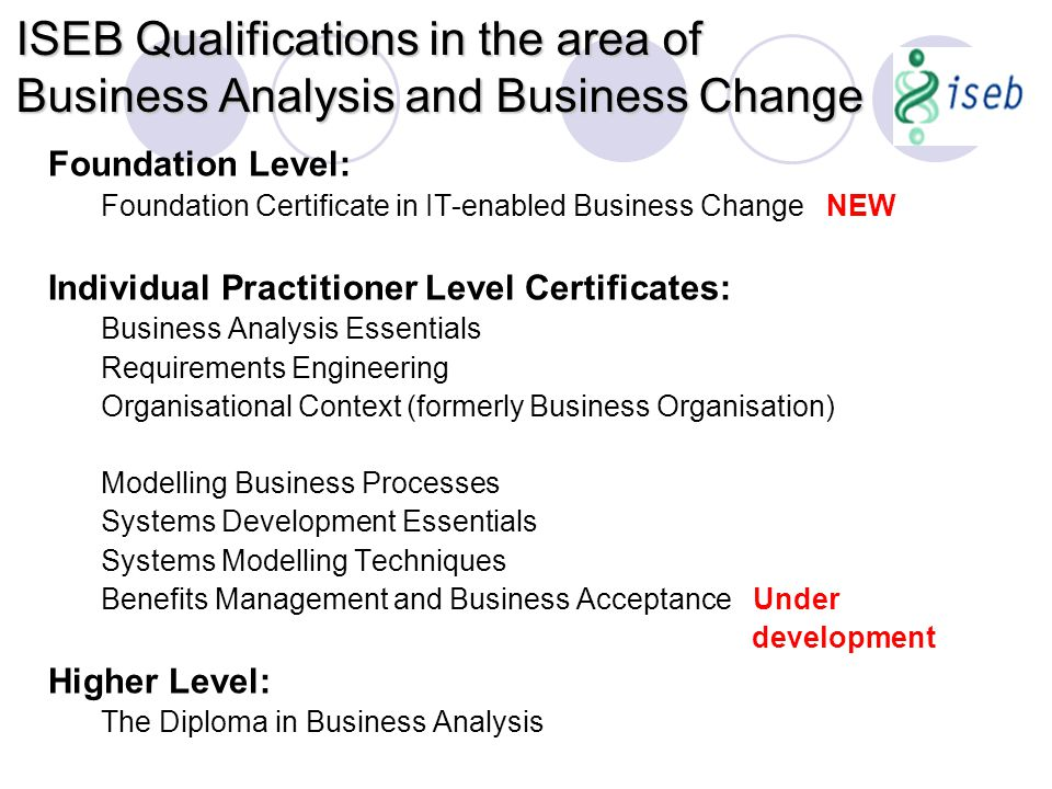 ISEB Qualifications in the area of Business Analysis and Business Change Foundation Level: Foundation Certificate in IT-enabled Business Change NEW Individual Practitioner Level Certificates: Business Analysis Essentials Requirements Engineering Organisational Context (formerly Business Organisation) Modelling Business Processes Systems Development Essentials Systems Modelling Techniques Benefits Management and Business Acceptance Under development Higher Level: The Diploma in Business Analysis