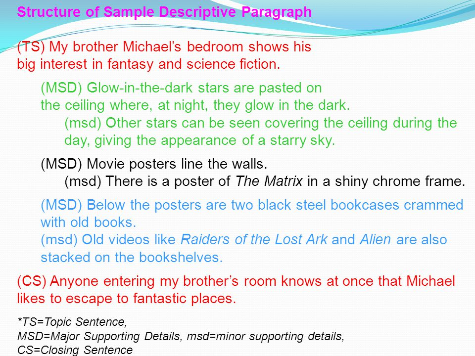 Structure of Sample Descriptive Paragraph (TS) My brother Michael's bedroom shows his big interest in fantasy and science fiction. (MSD) Glow-in-the-d