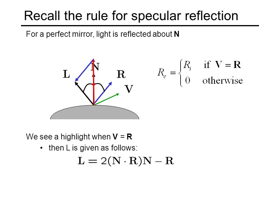 For a perfect mirror, light is reflected about N Recall the rule for specular reflection We see a highlight when V = R then L is given as follows: