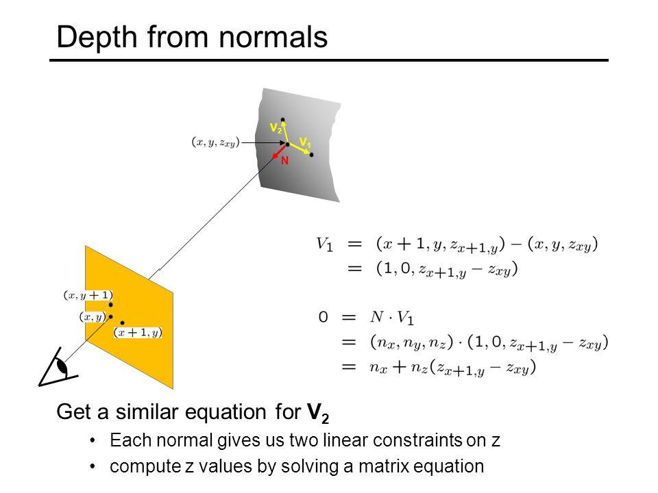 Depth from normals Get a similar equation for V 2 Each normal gives us two linear constraints on z compute z values by solving a matrix equation V1V1 V2V2 N