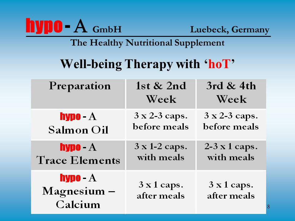 8 hypo -  GmbH  Luebeck, Germany The Healthy Nutritional Supplement Well-being Therapy with 'hoT'