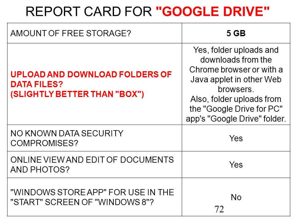 72 REPORT CARD FOR GOOGLE DRIVE AMOUNT OF FREE STORAGE?5 GB UPLOAD AND DOWNLOAD FOLDERS OF DATA FILES.