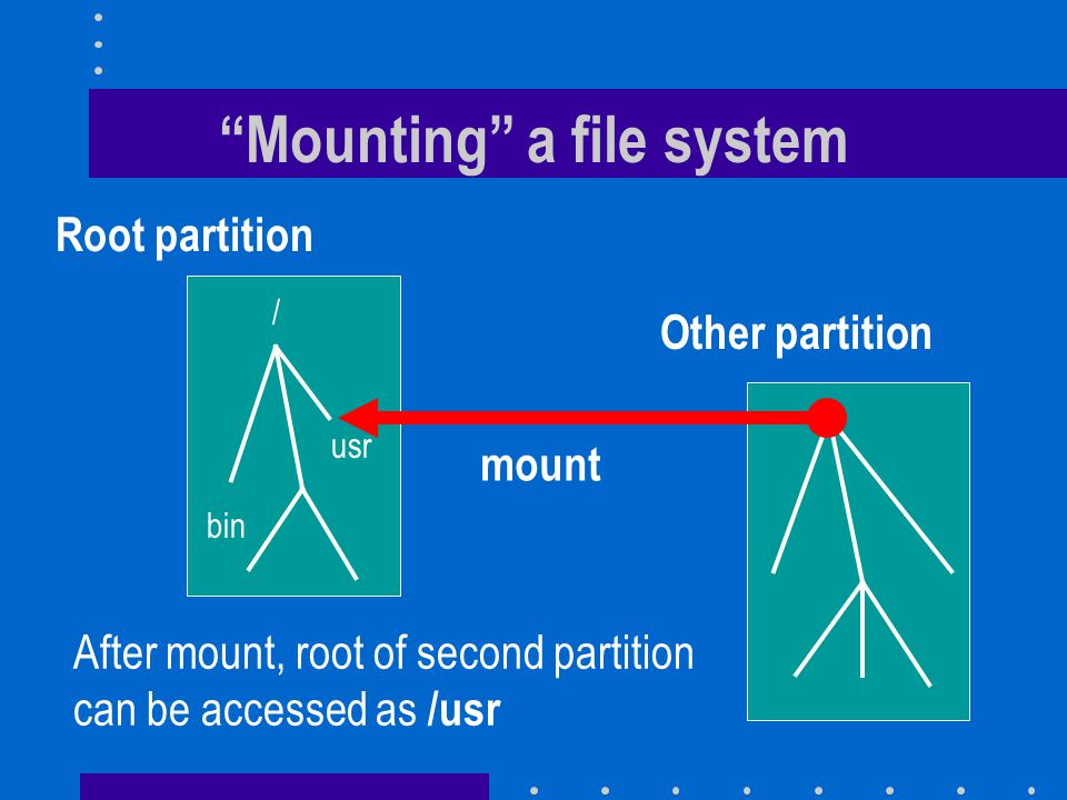 Mounting a file system Root partition bin usr / Other partition mount After mount, root of second partition can be accessed as /usr