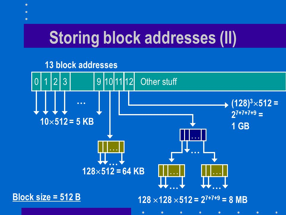 Storing block addresses (II) 1 Other stuff0102911 13 … 13 block addresses 12 10  512 = 5 KB … … 128  512 = 64 KB … … … … … … 128  128  512 = 2 7+7+9 = 8 MB Block size = 512 B (128) 3  512 = 2 7+7+7+9 = 1 GB