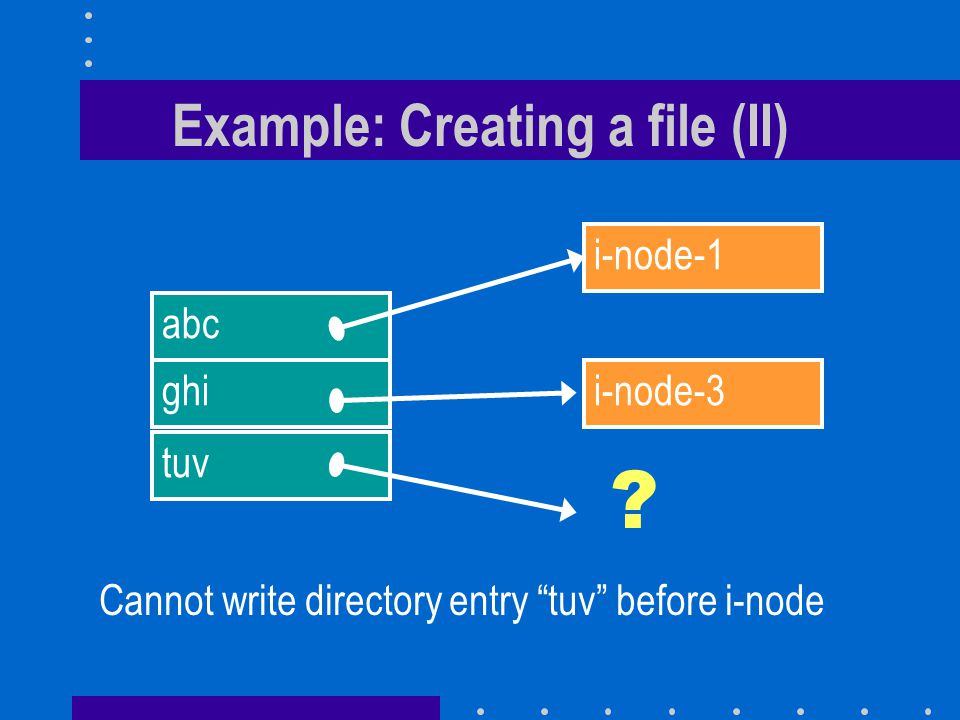 Example: Creating a file (II) abc ghi tuv i-node-1 i-node-3 Cannot write directory entry tuv before i-node