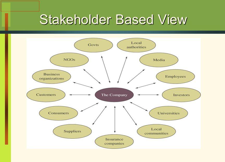 Stakeholder Based View Insert Fig 7-16