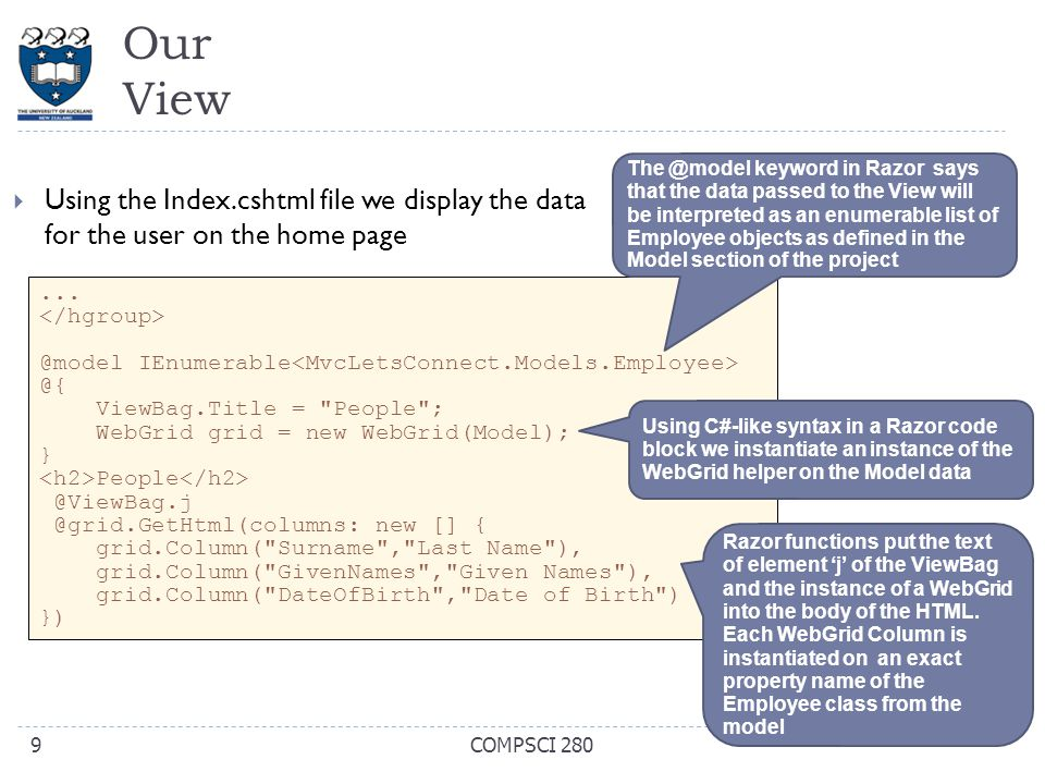 Our View  Using the Index.cshtml file we display the data for the user on the home page COMPSCI 2809...