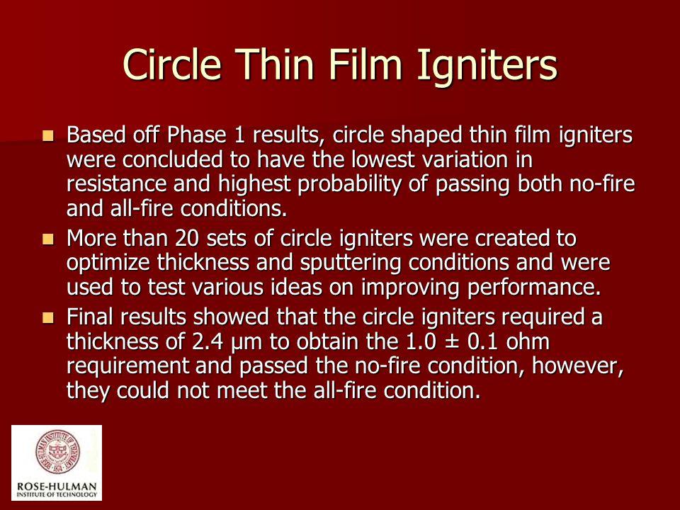 Optimum Circle Igniter Resistances Optimum 1 Ohm circle NiCr igniters deposited at RHIT Optimum 1 Ohm NiCr circle igniters made at Odyssian