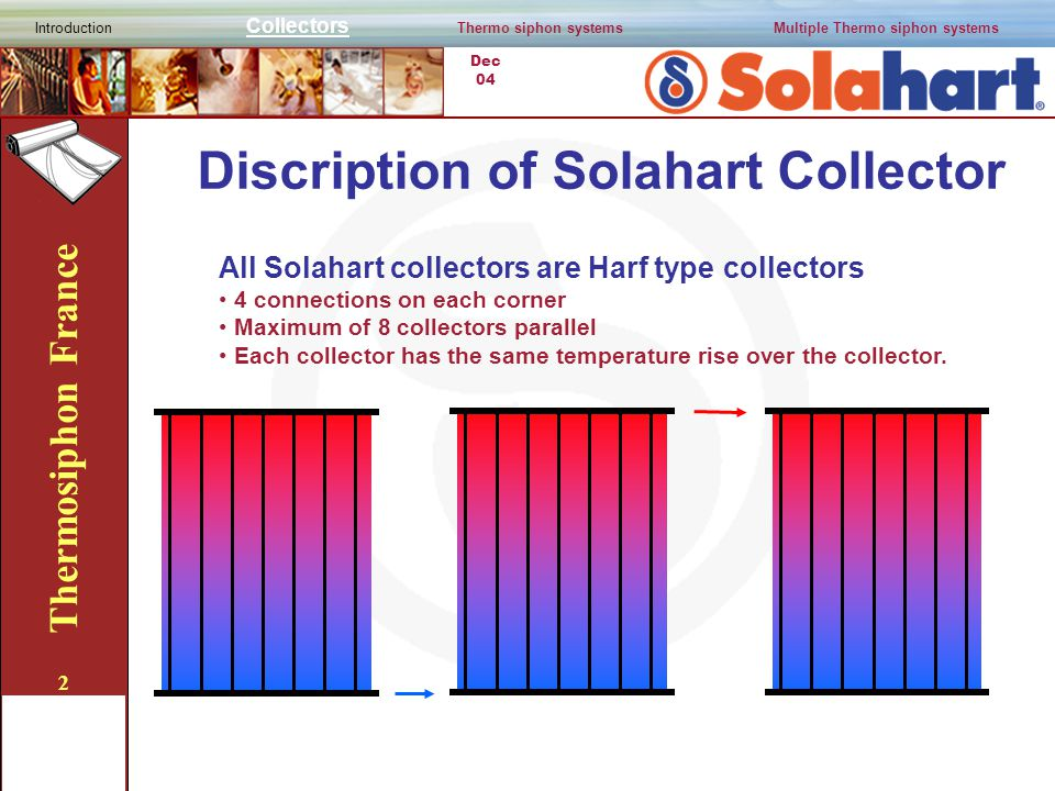 Dec 04 Thermosiphon France 2 Introduction Collectors Thermo siphon systemsMultiple Thermo siphon systems All Solahart collectors are Harf type collect