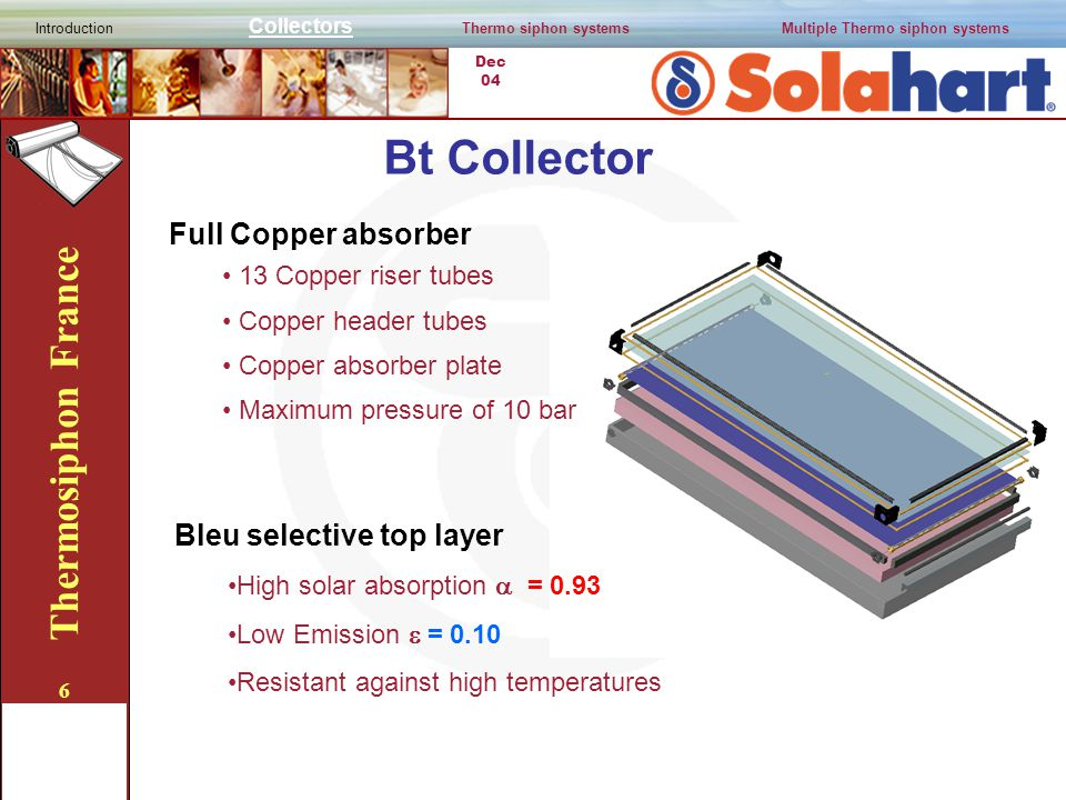 Dec 04 Thermosiphon France 6 Bt Collector Introduction Collectors Thermo siphon systemsMultiple Thermo siphon systems Full Copper absorber 13 Copper riser tubes Copper header tubes Copper absorber plate Maximum pressure of 10 bar Bleu selective top layer High solar absorption  = 0.93 Low Emission  = 0.10 Resistant against high temperatures
