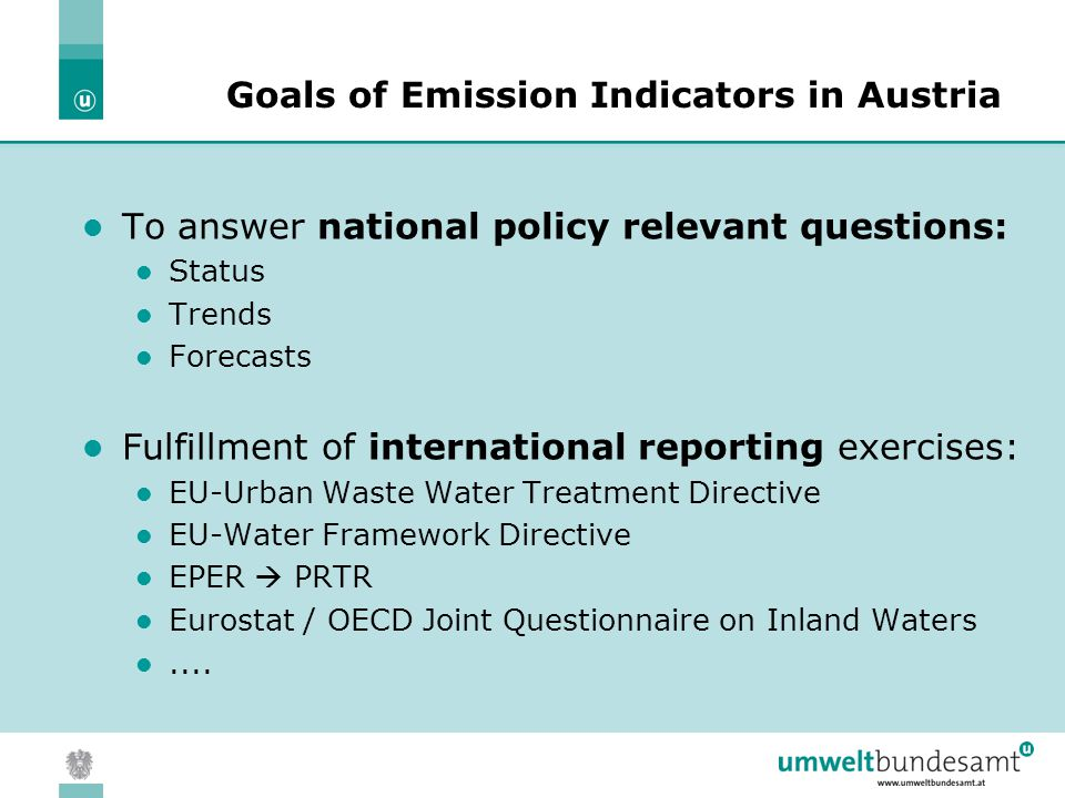 05.04.2004 | Slide 3 Goals of Emission Indicators in Austria To answer national policy relevant questions: Status Trends Forecasts Fulfillment of international reporting exercises: EU-Urban Waste Water Treatment Directive EU-Water Framework Directive EPER  PRTR Eurostat / OECD Joint Questionnaire on Inland Waters....