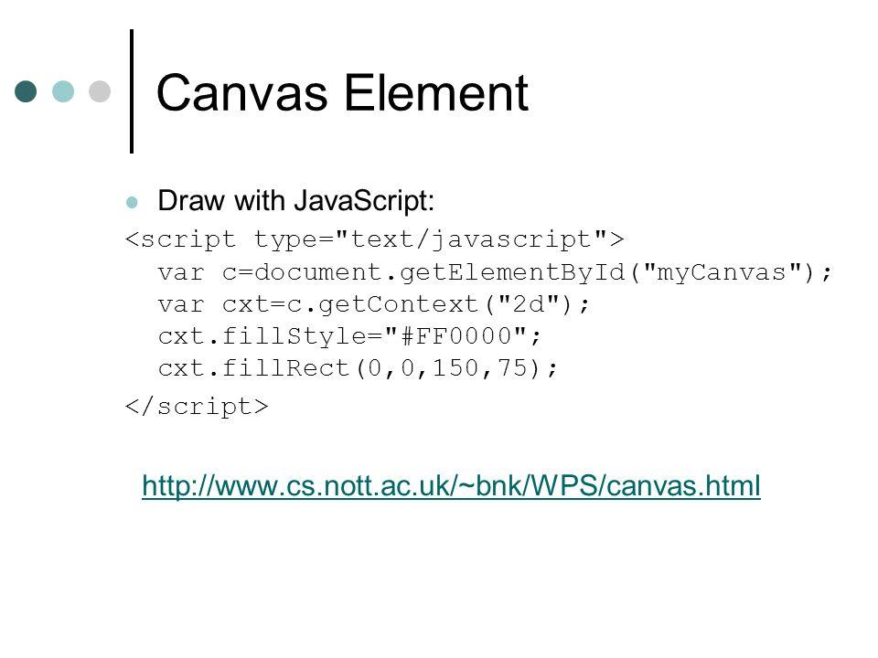 Canvas Element Draw with JavaScript: var c=document.getElementById( myCanvas ); var cxt=c.getContext( 2d ); cxt.fillStyle= #FF0000 ; cxt.fillRect(0,0,150,75); http://www.cs.nott.ac.uk/~bnk/WPS/canvas.html