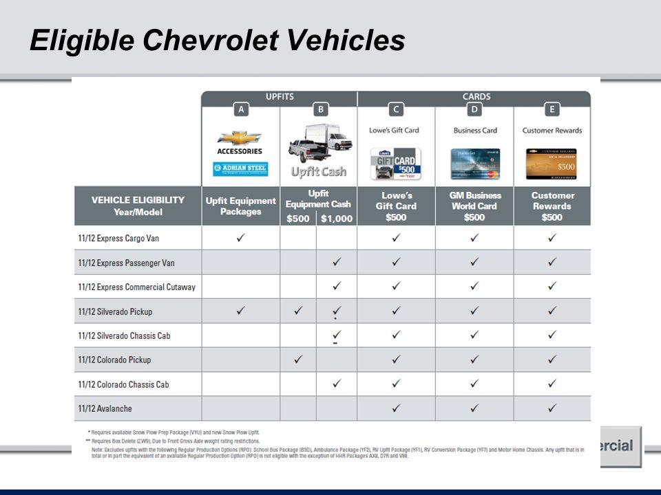 Eligible Chevrolet Vehicles