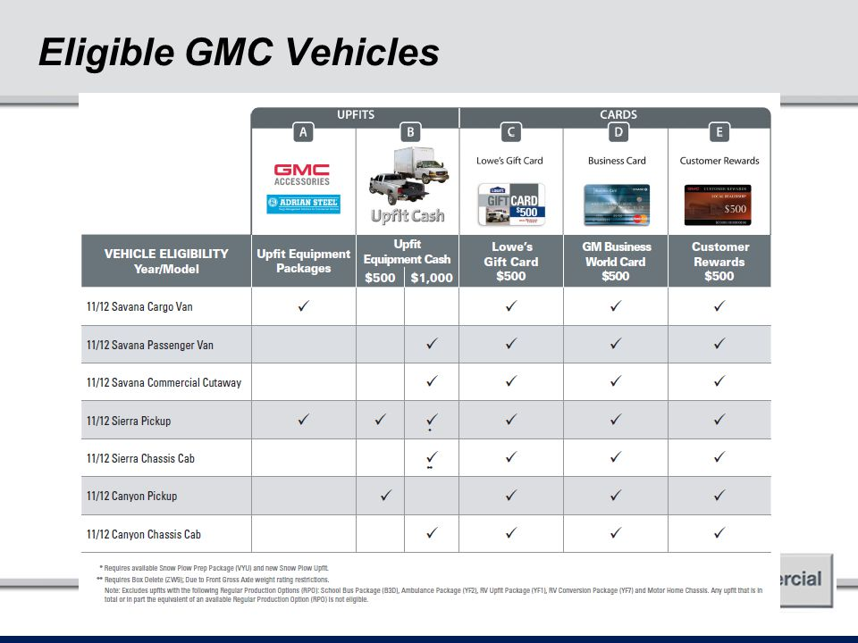 Eligible GMC Vehicles