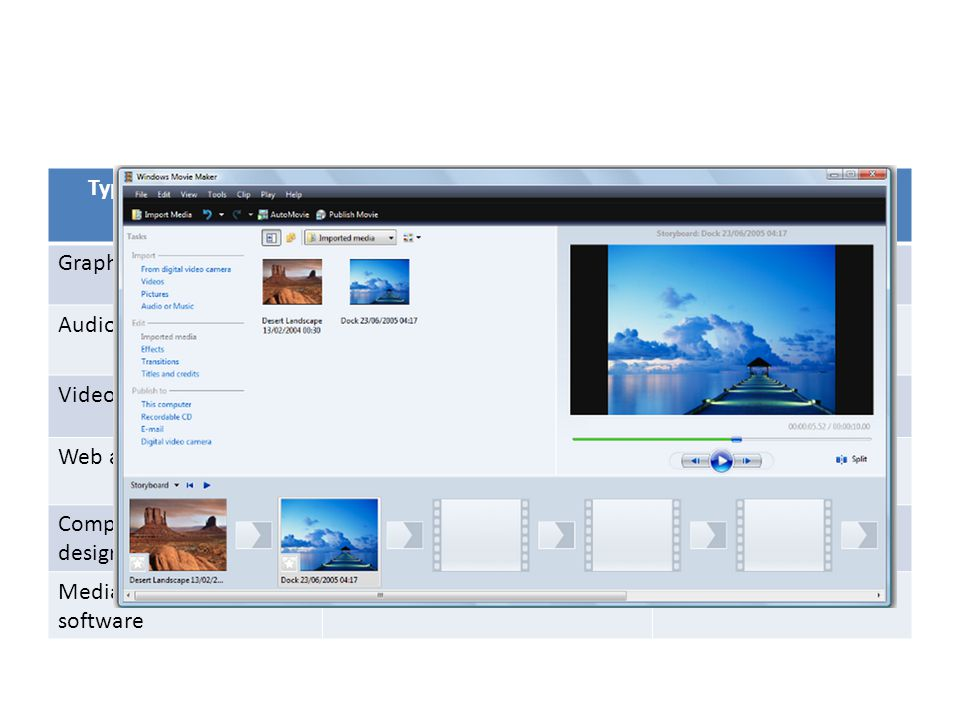 Type of multimedia software Type of multimedia files that create and manage Example Graphics softwareImagesPhotoshop Audio editing softwareAudio filesWavePad Sound Editor Video editing softwareVideo clipsWindows movie Maker Web authoring softwareWeb sitesDreamweaver Computer-aided design(CAD) software computer-aided designs and drafting NX Media management software Sound files,video,images etc.Windows Media Center