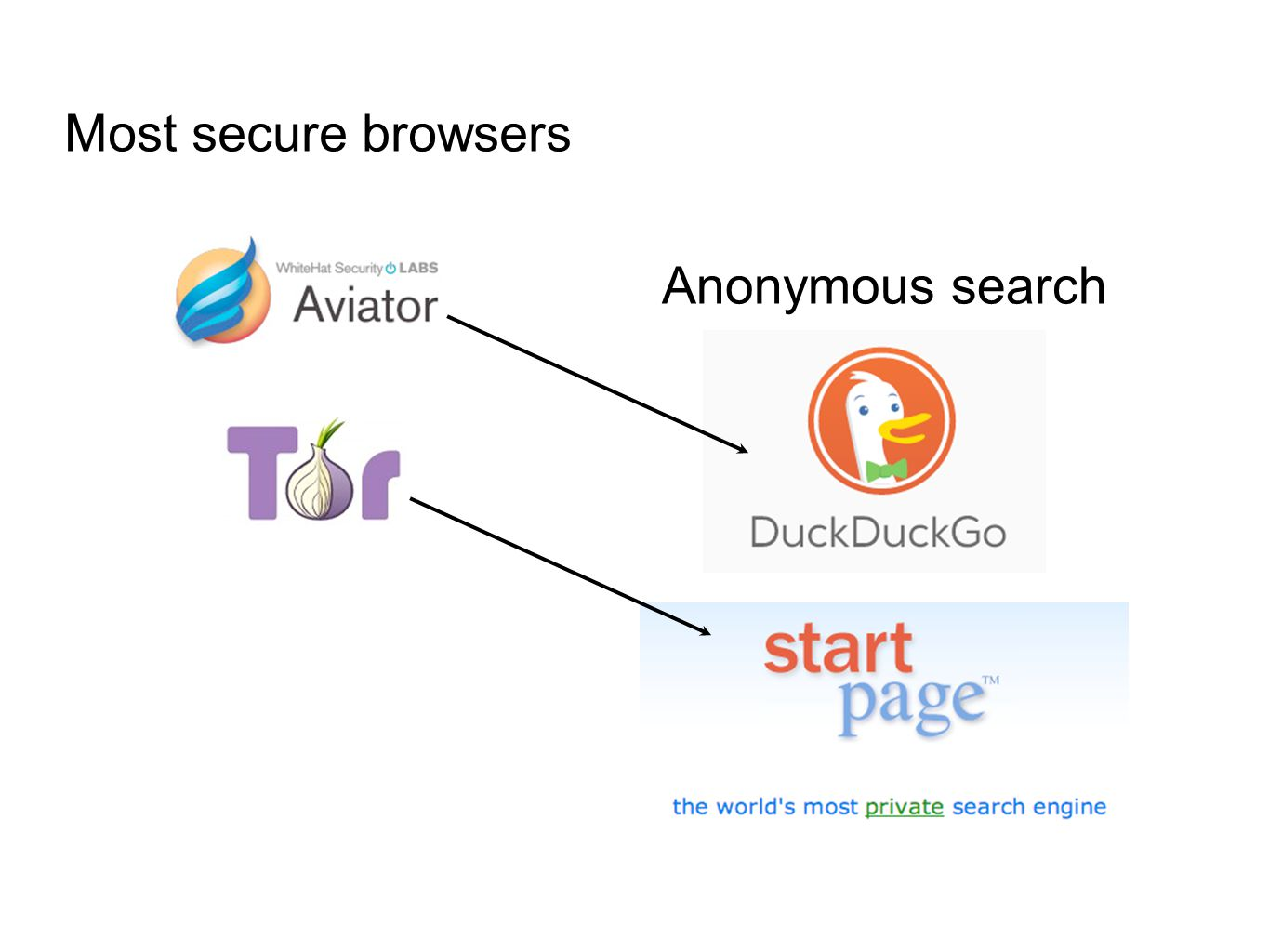How to secure your Web browser - Current browser patches and updates - Block third party cookies - privacy settings - Enable content filters - Addblock plus - Enable pop up blockers - Addblock plus - Valuable extensions: - HTTPS everywhere - EFF - Privacy Badger - EFF - Disconnect - Ghostery - Referer Control - DoNotTrackMe - email assistance