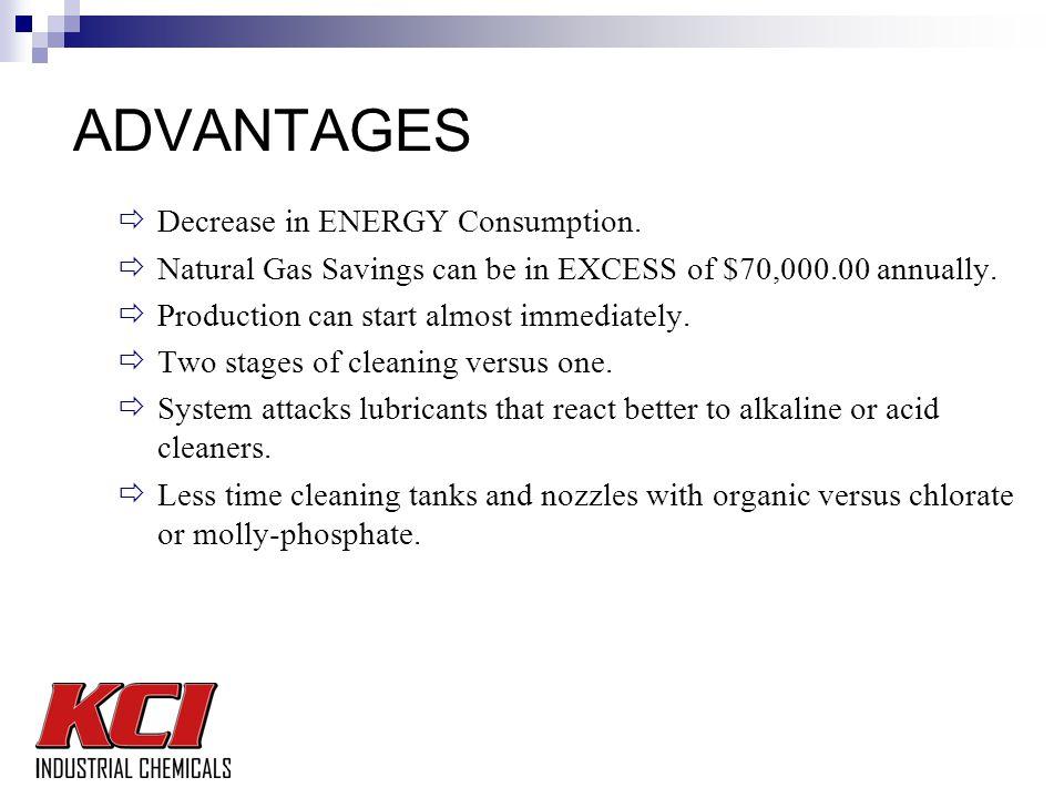 ADVANTAGES  Decrease in ENERGY Consumption.