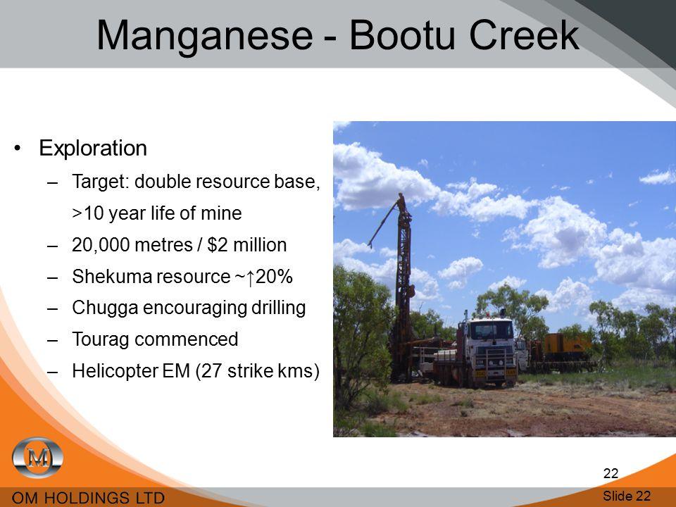 Slide 22 22 Manganese - Bootu Creek Exploration –Target: double resource base, >10 year life of mine –20,000 metres / $2 million –Shekuma resource ~↑20% –Chugga encouraging drilling –Tourag commenced –Helicopter EM (27 strike kms)