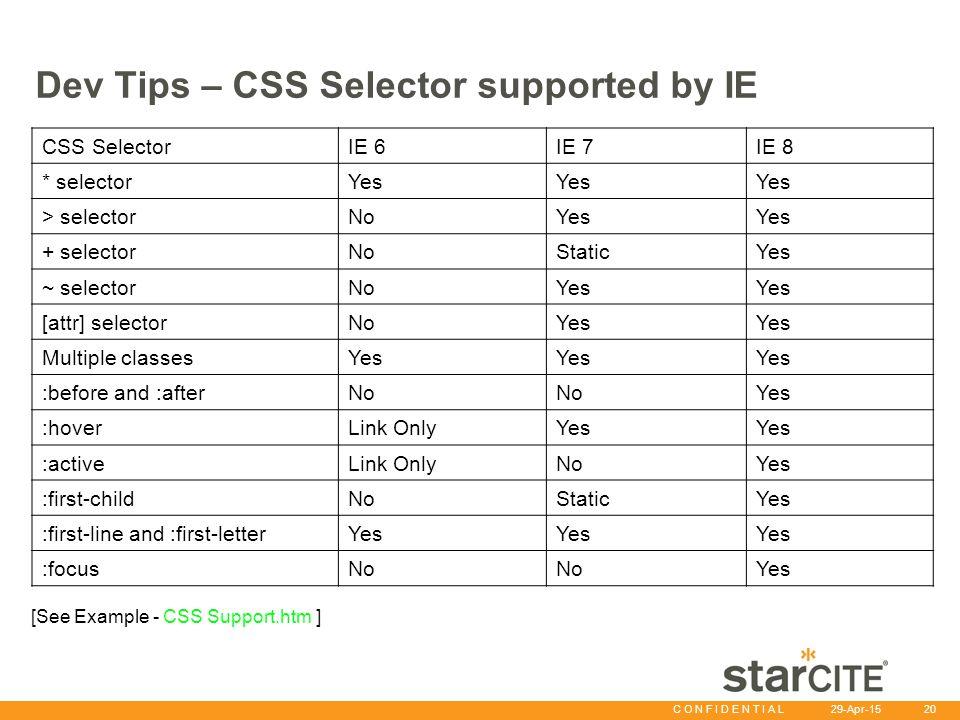 C O N F I D E N T I A L 29-Apr-15 20 Dev Tips – CSS Selector supported by IE CSS SelectorIE 6IE 7IE 8 * selectorYes > selectorNoYes + selectorNoStatic