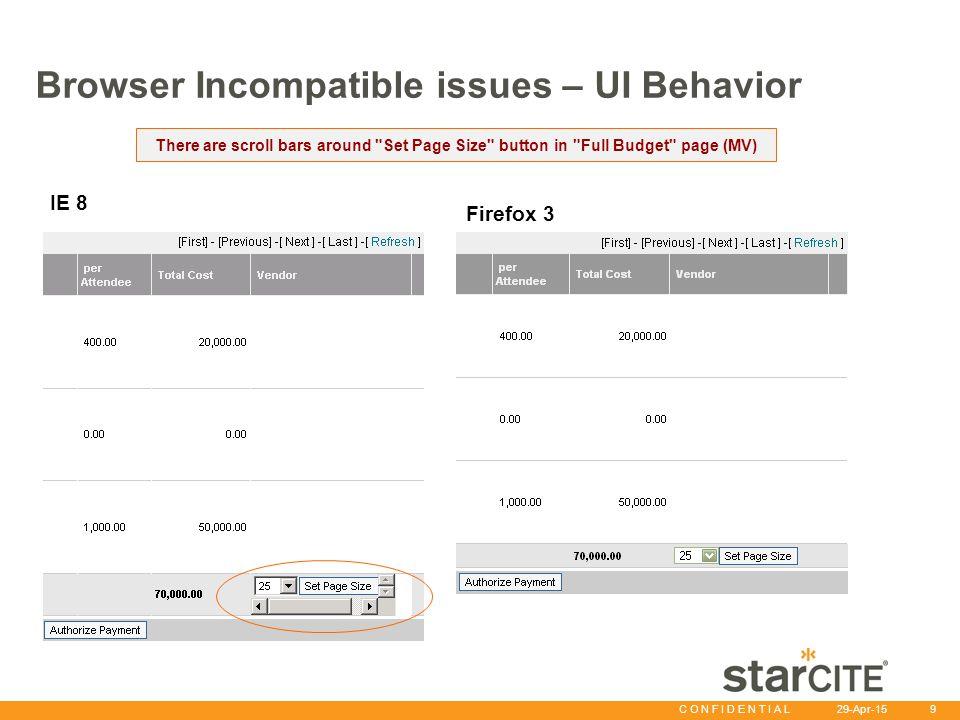 C O N F I D E N T I A L 29-Apr-15 10 Browser Market Share (October, 2009)