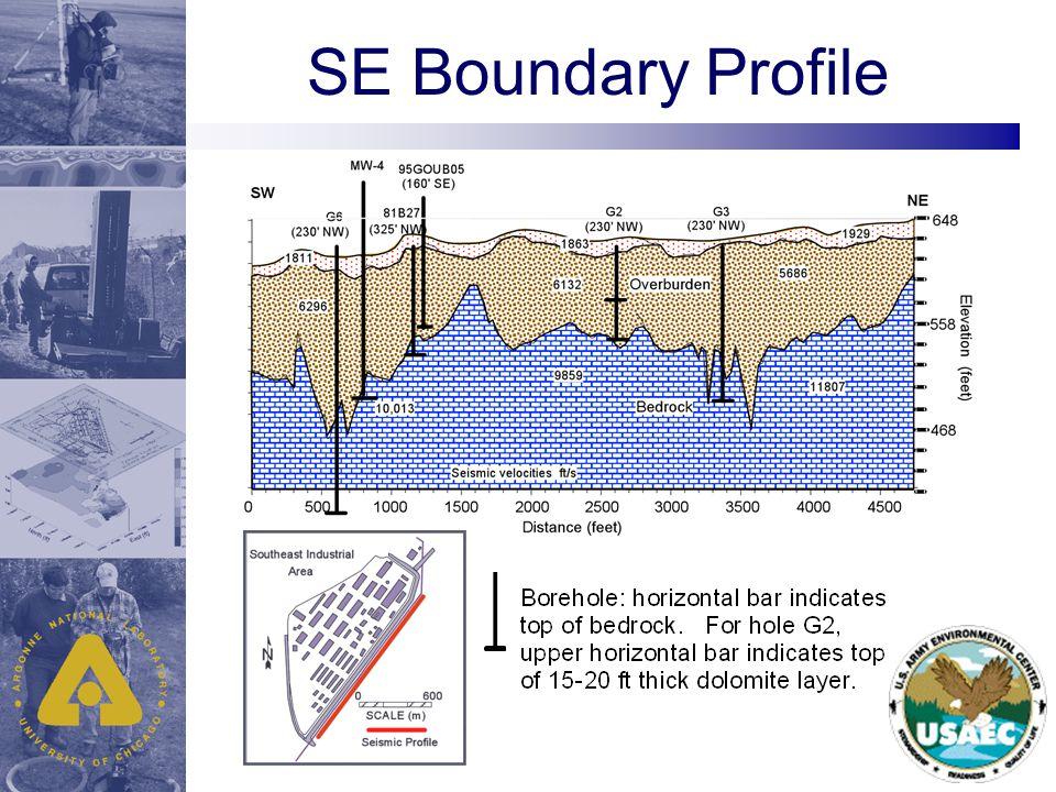 SE Boundary Profile