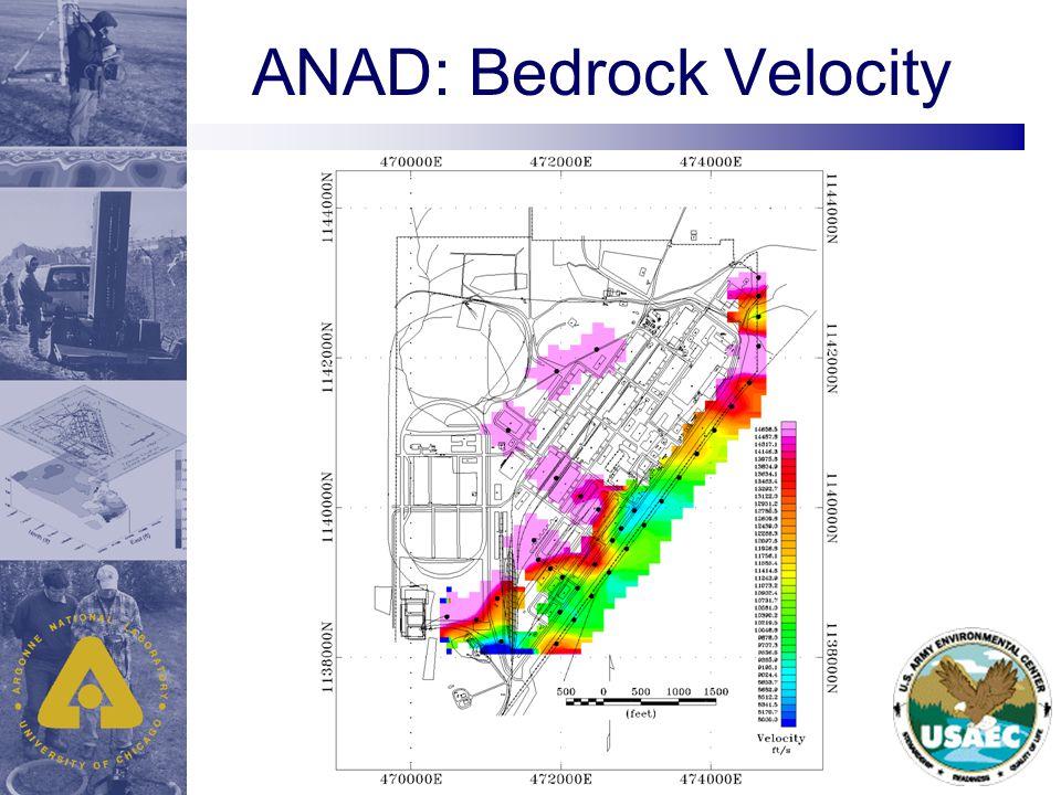 ANAD: Bedrock Velocity