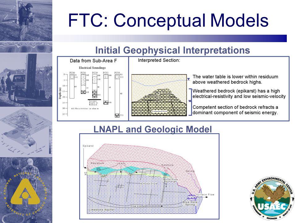 FTC: Conceptual Models