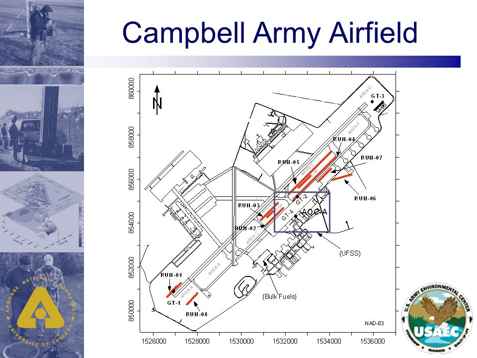 Campbell Army Airfield