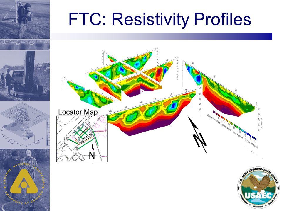 FTC: Resistivity Profiles